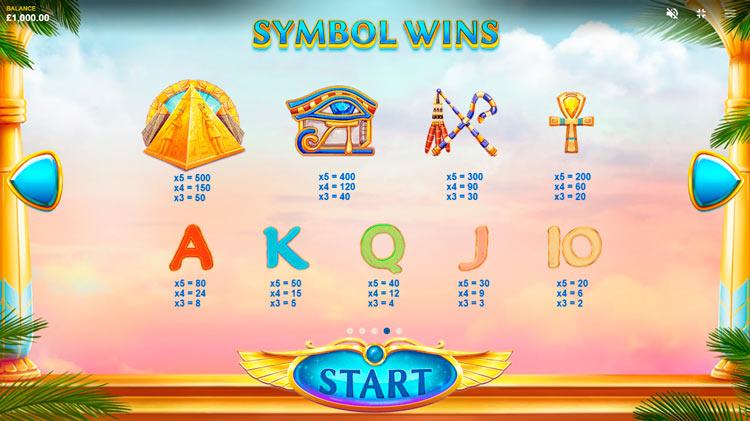 Стандартные символы