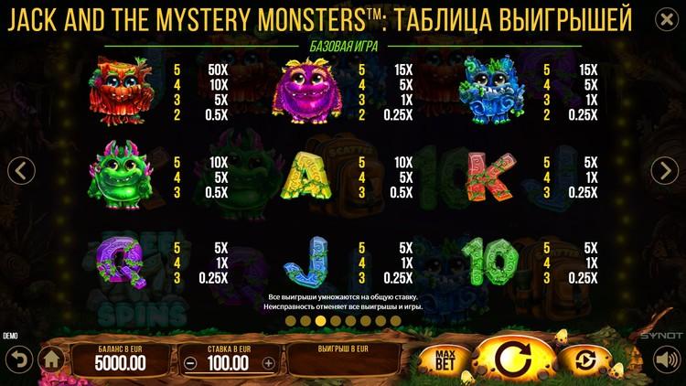 Казино Вулкан: игровые автоматы Vulkan играйте онлайн бесплатно в Москве