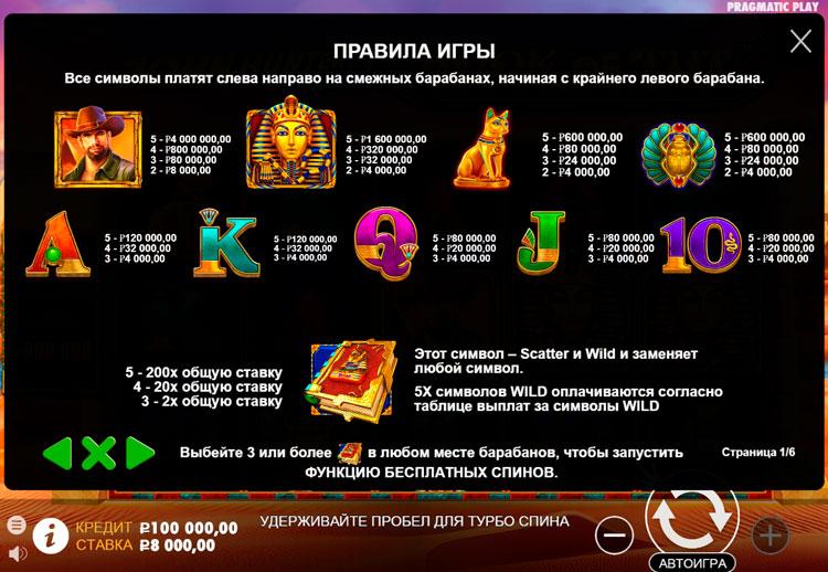 Значения символа