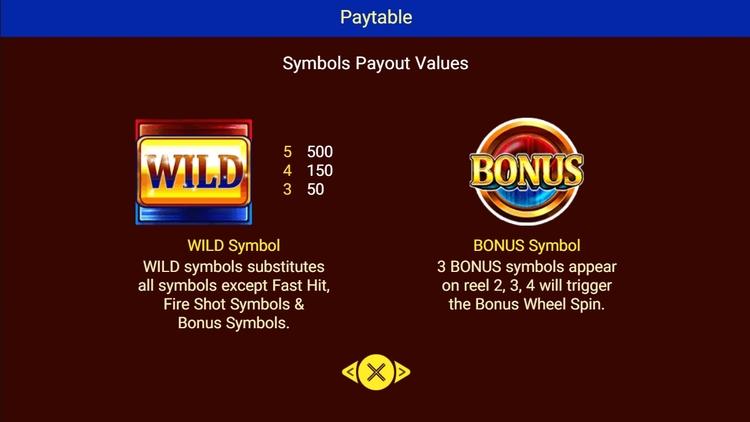 Игровые символы слота