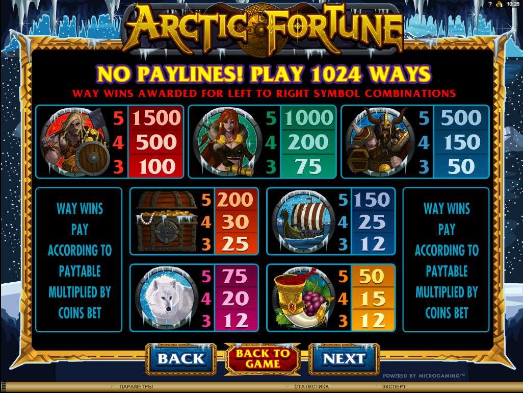 Таблица выплат в игре