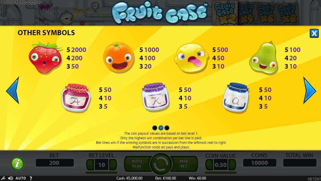 Таблица выплат в игровом слоте