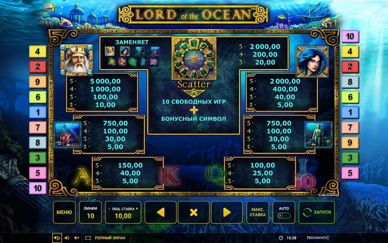 игровые автоматы играть лорд океана