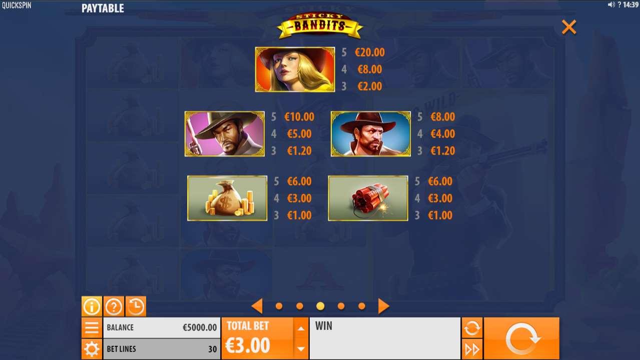 Коэфициенты выплат в игровом автомате