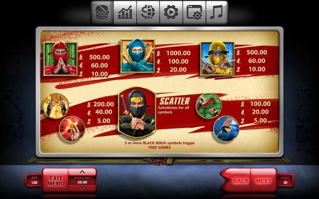Таблица выплат в игровом автомате