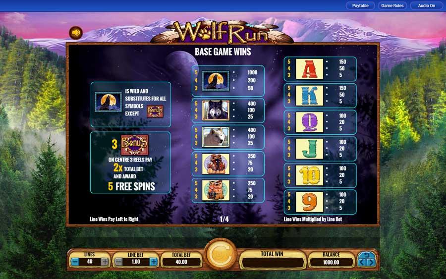 Таблица выплат игрового автомата